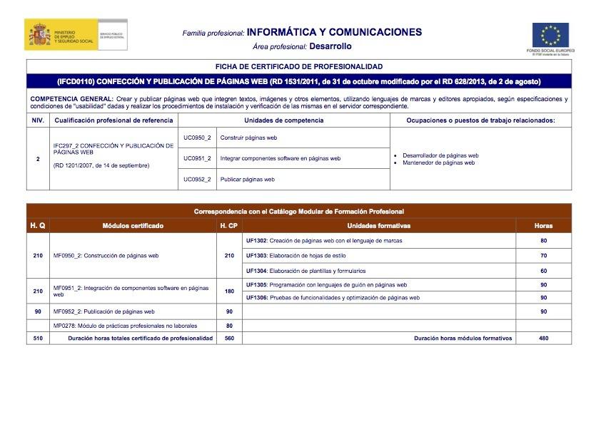 Ficha técnica del certificado de confección y publicación de páginas web
