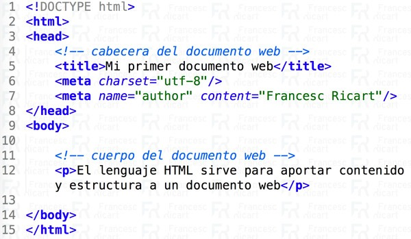 Estructura básica documento web