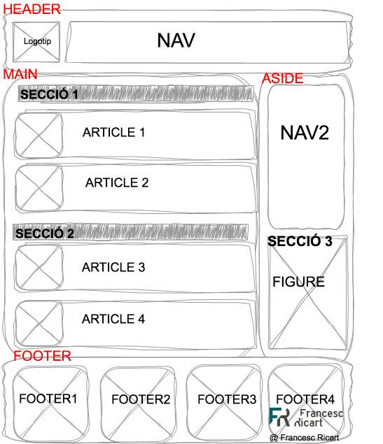 layout ejercicio capas