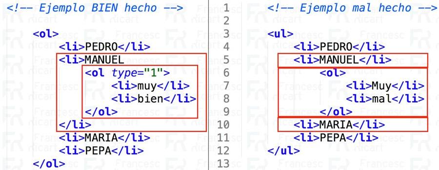Ejemplo bien y mal hecho de lista anidada en html