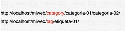 palabra category y tag en la url