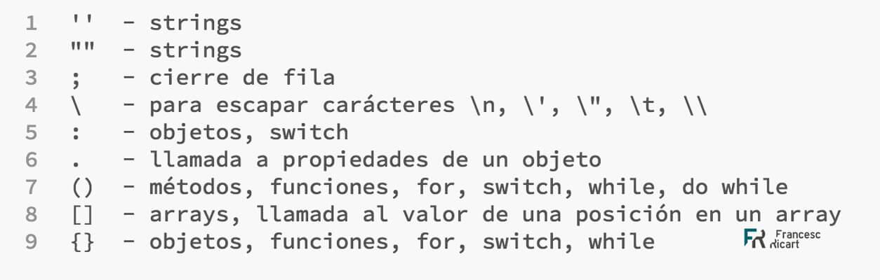 resumen caracteres javascript