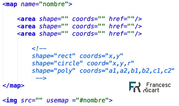 Resumen HTML mapa web