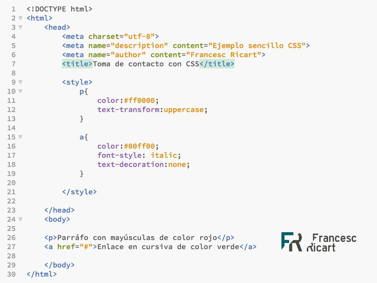 Introducción al CSS. Que significa Cascading Style Sheets. 1