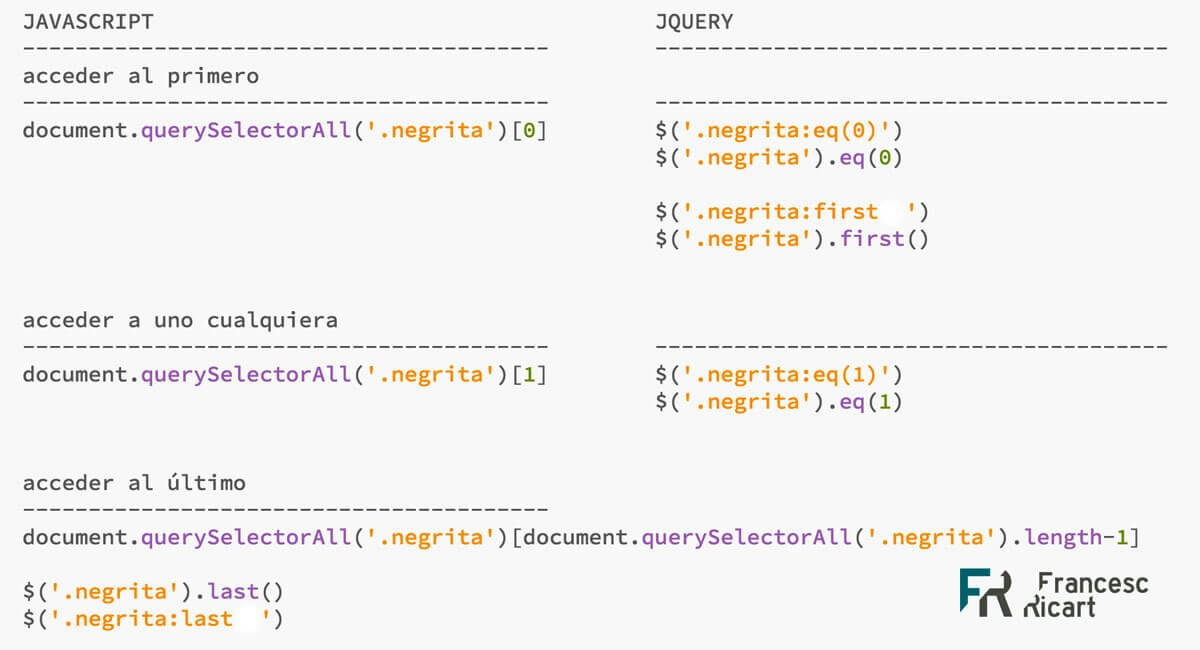 tabla equivalencias JS y jQuery