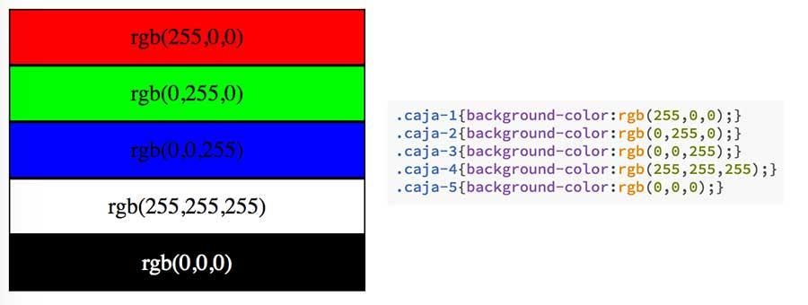 Colores RGB CSS