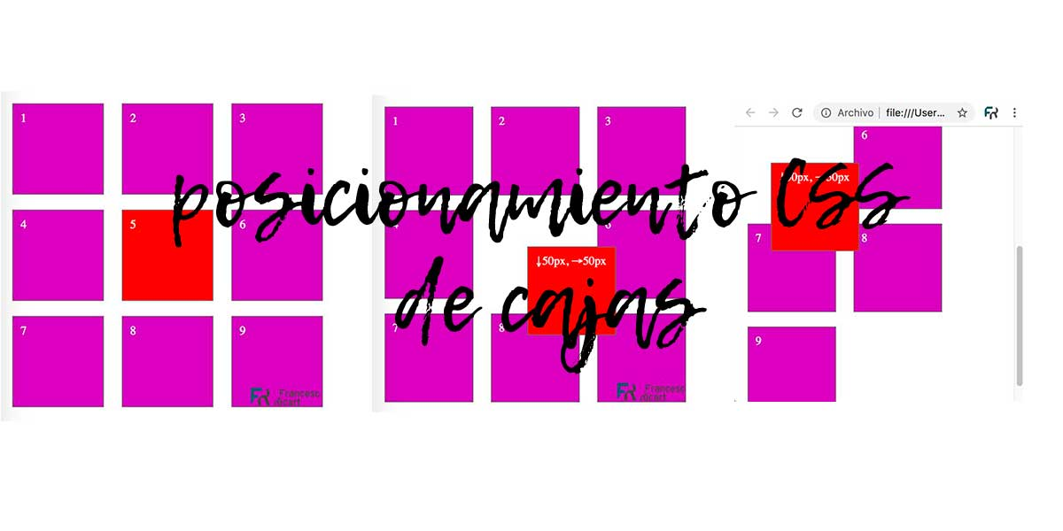 Portada publicación de como posicionar cajas en una página web mediante CSS