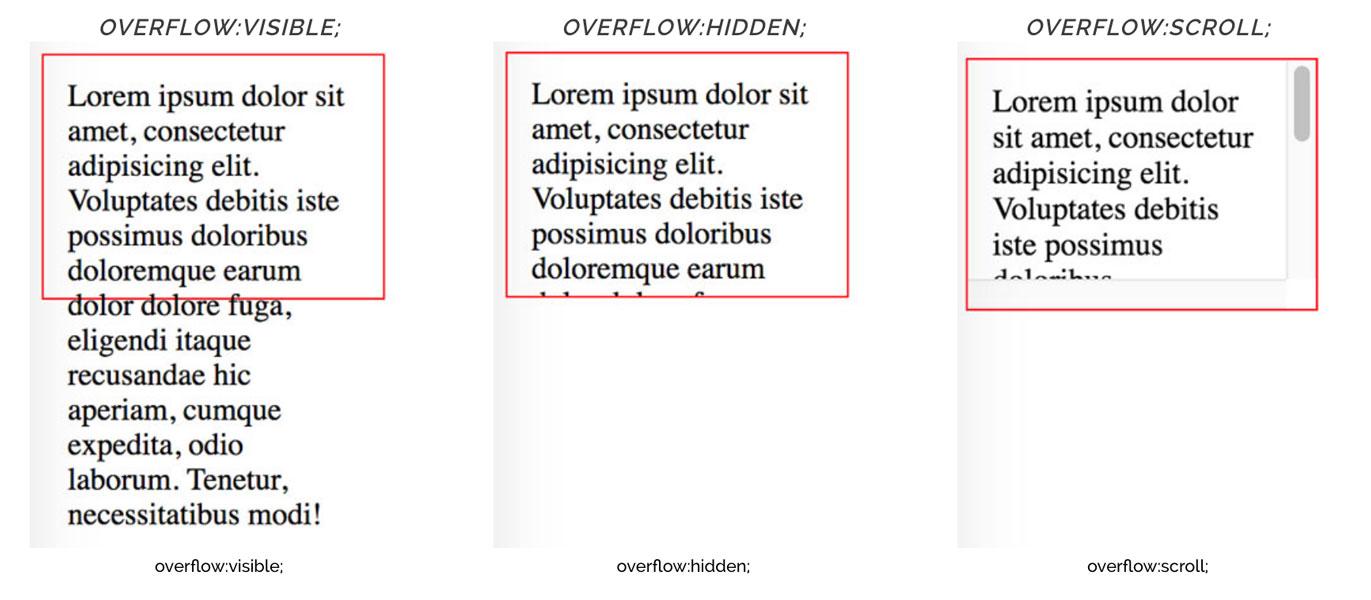 Resumen explicativo propiedad overflow css
