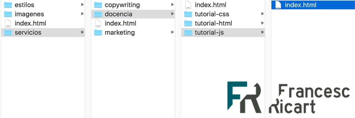 Ejemplo de árbol web desplegado horizontal