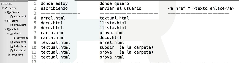 Enunciado ejercicio html sobre url relativas