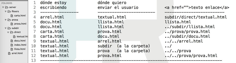Ejercicio html sobre url relativas y url absolutas 1