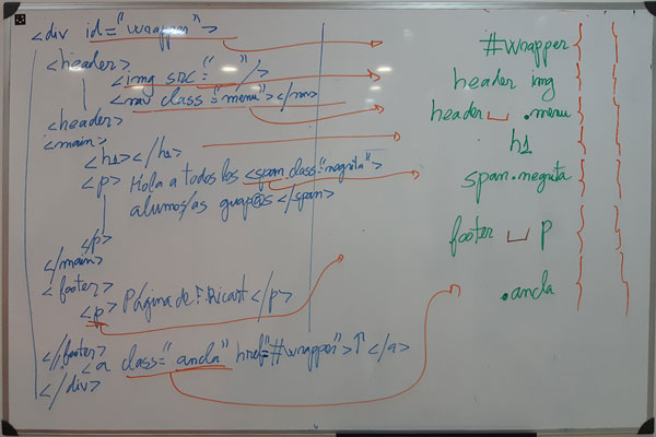 Solución ejercicio selectores CSS