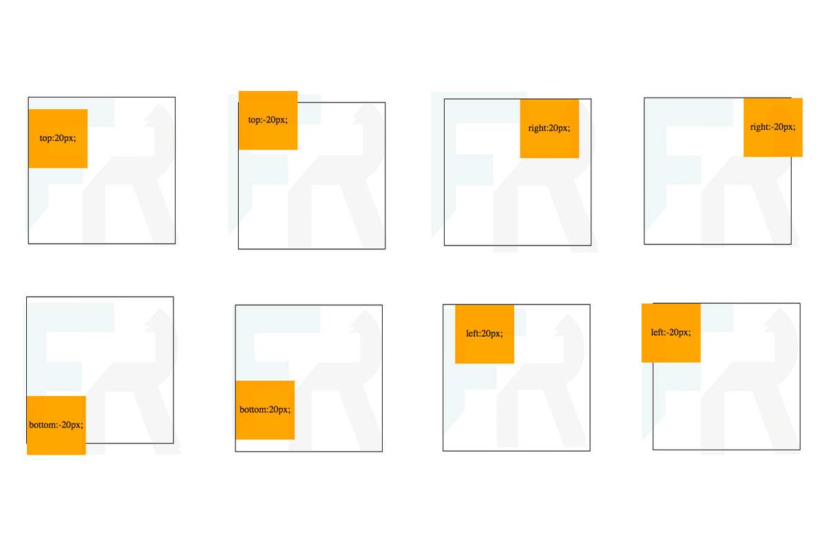 Desplazamiento de cajas propiedades top, bottom, right, left de css