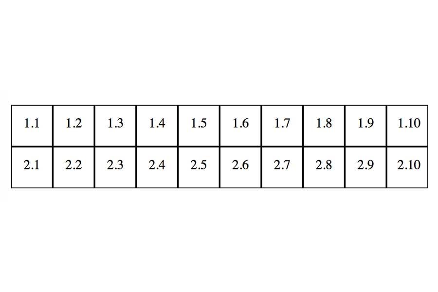 lista numerada counter css