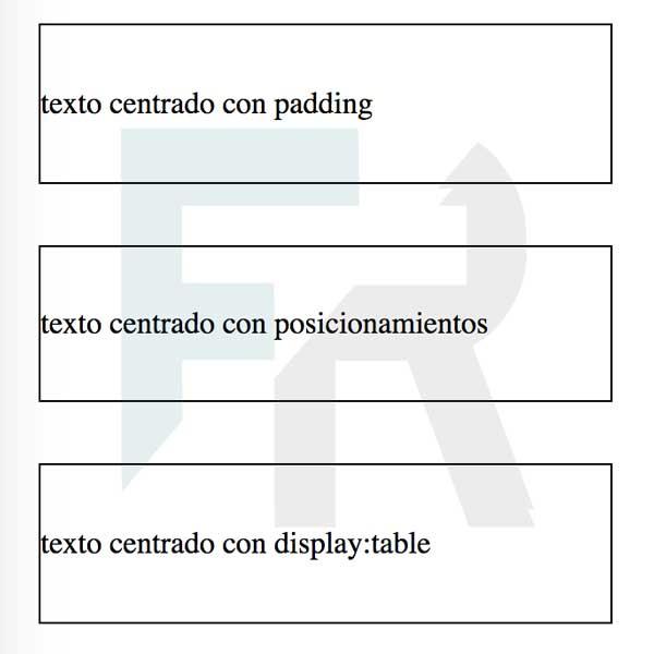 texto centrado verticalmente con diversas estrategias css