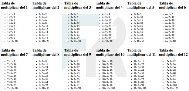 Programa que escribe las tablas de multiplicar de 1 a n 1