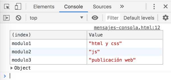ejemplo de uso de console.table()